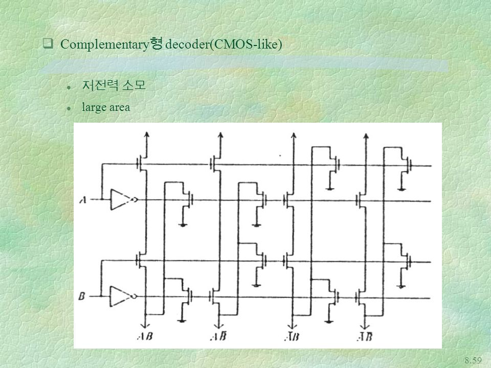 Complementary형 decoder(CMOS-like)