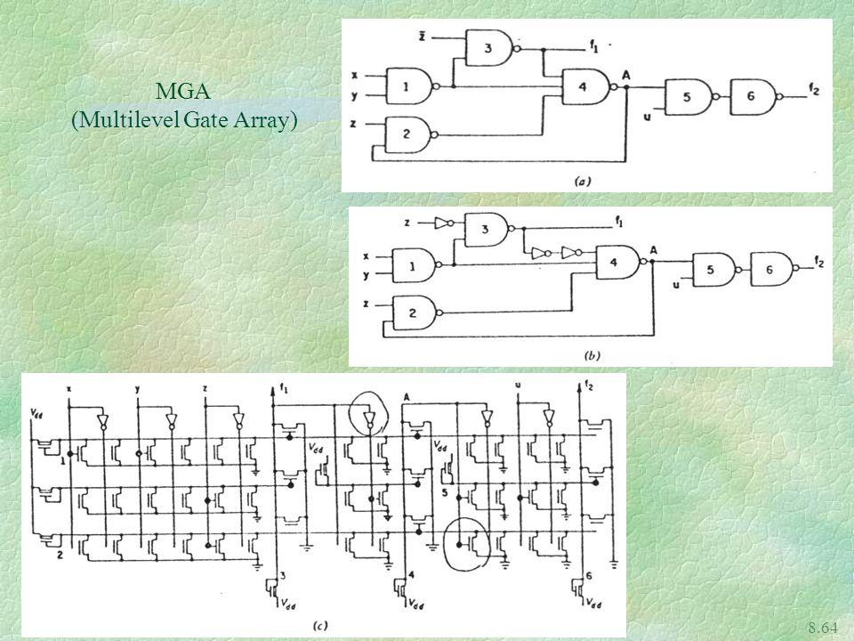 (Multilevel Gate Array)