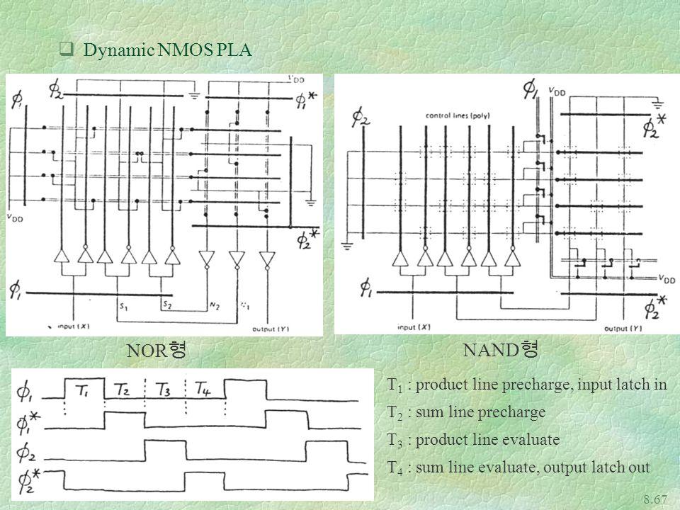 Dynamic NMOS PLA NOR형 NAND형