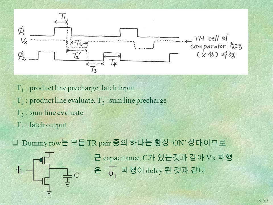 T1 : product line precharge, latch input