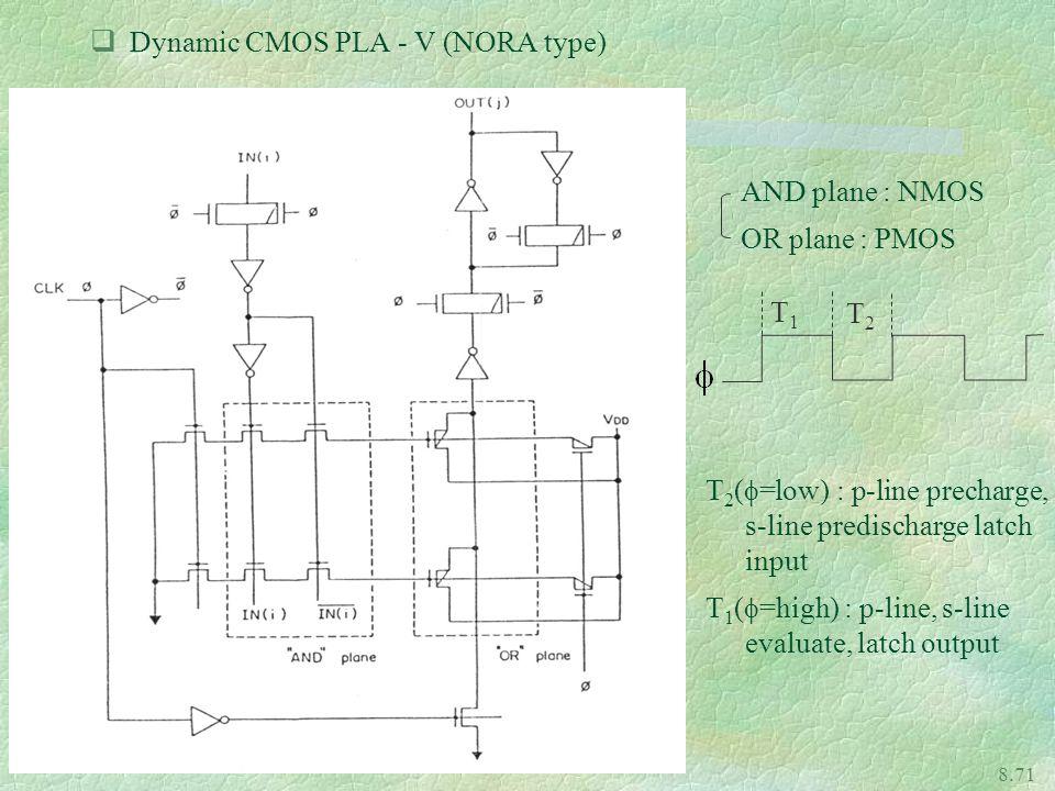Dynamic CMOS PLA - V (NORA type)
