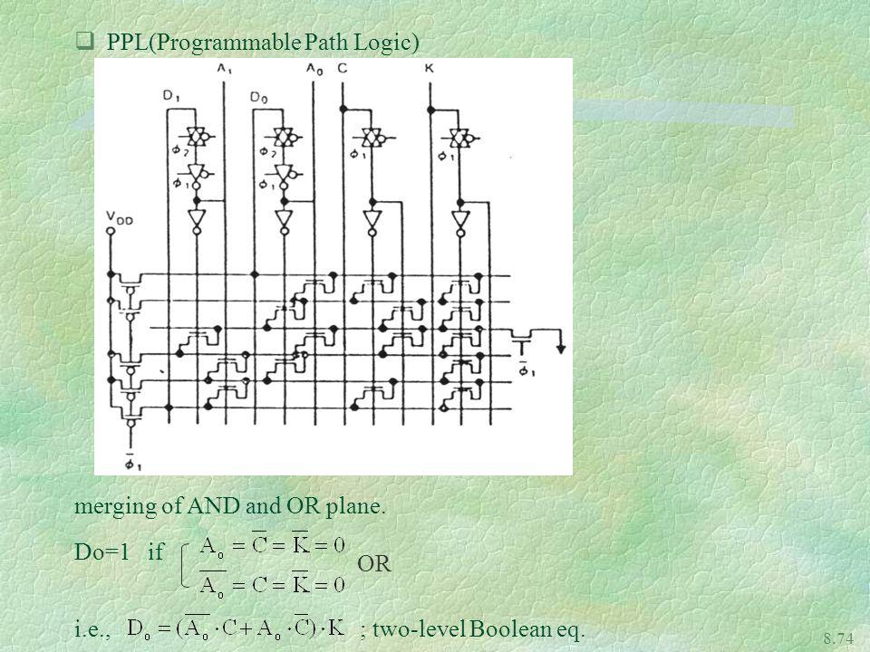 PPL(Programmable Path Logic)