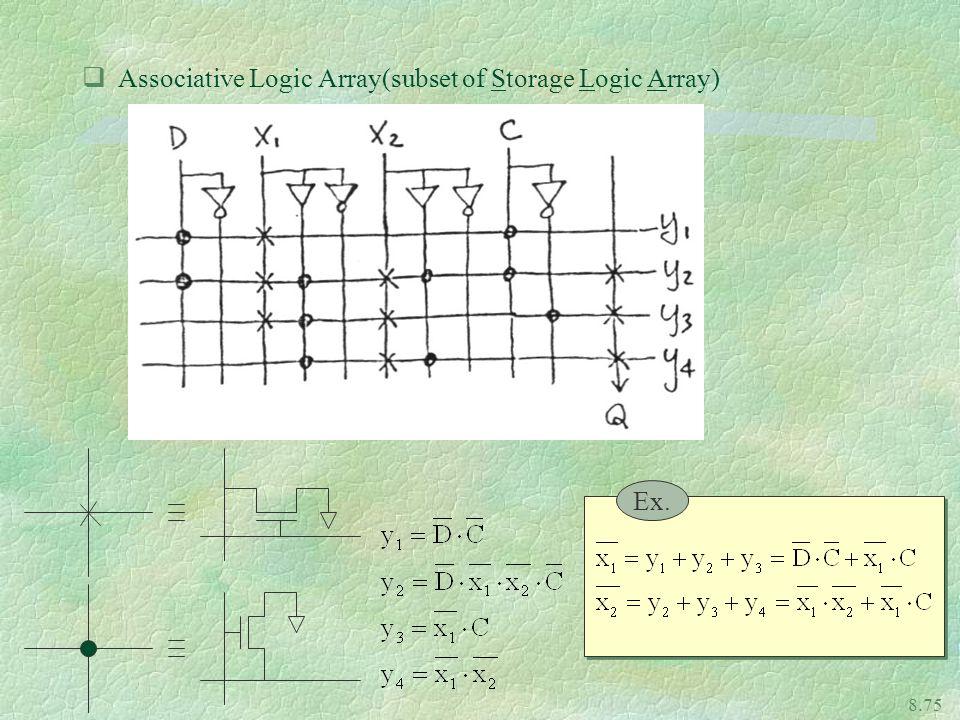 Associative Logic Array(subset of Storage Logic Array)