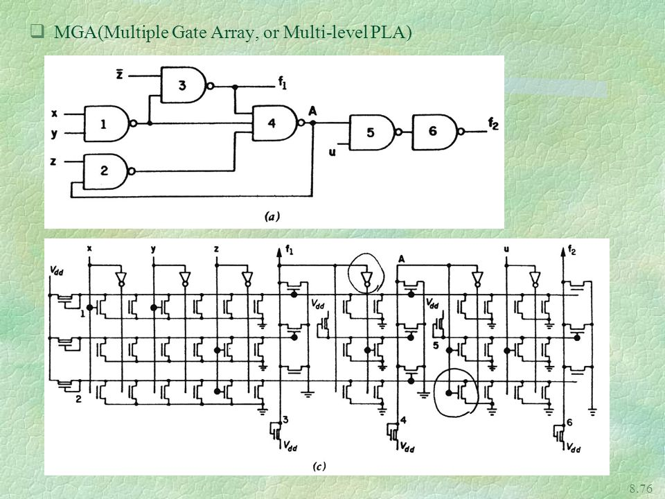 MGA(Multiple Gate Array, or Multi-level PLA)