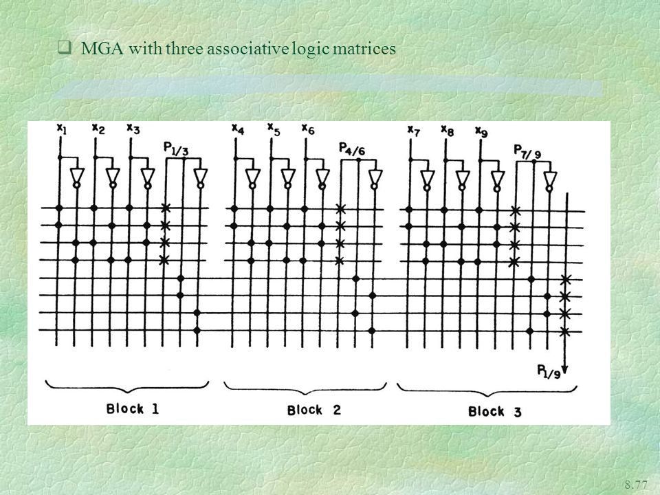 MGA with three associative logic matrices
