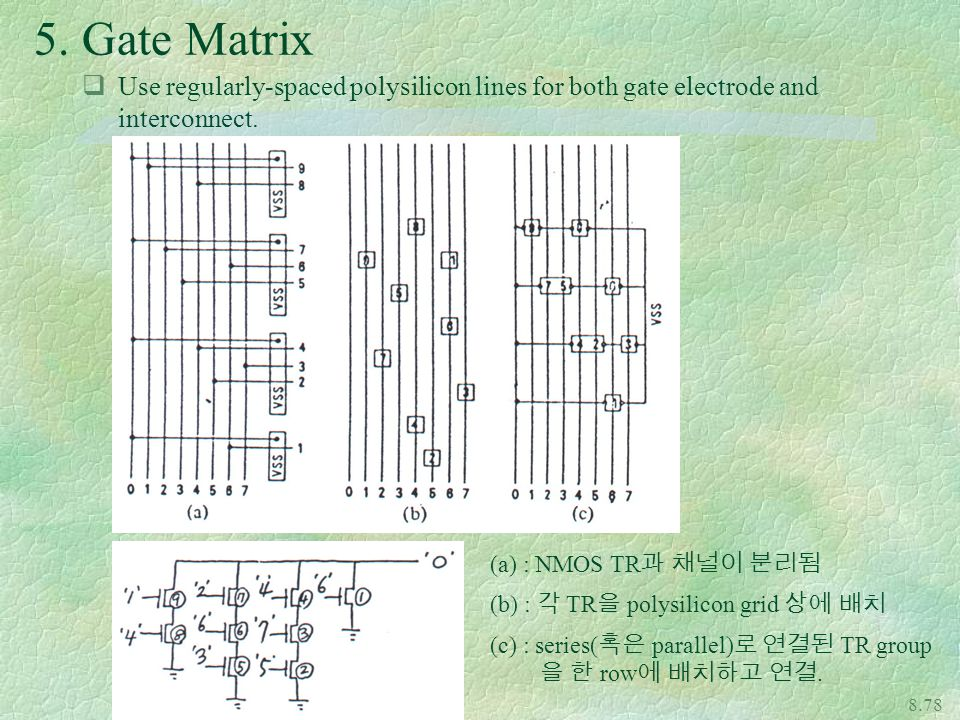 5. Gate Matrix Use regularly-spaced polysilicon lines for both gate electrode and interconnect. (a) : NMOS TR과 채널이 분리됨.