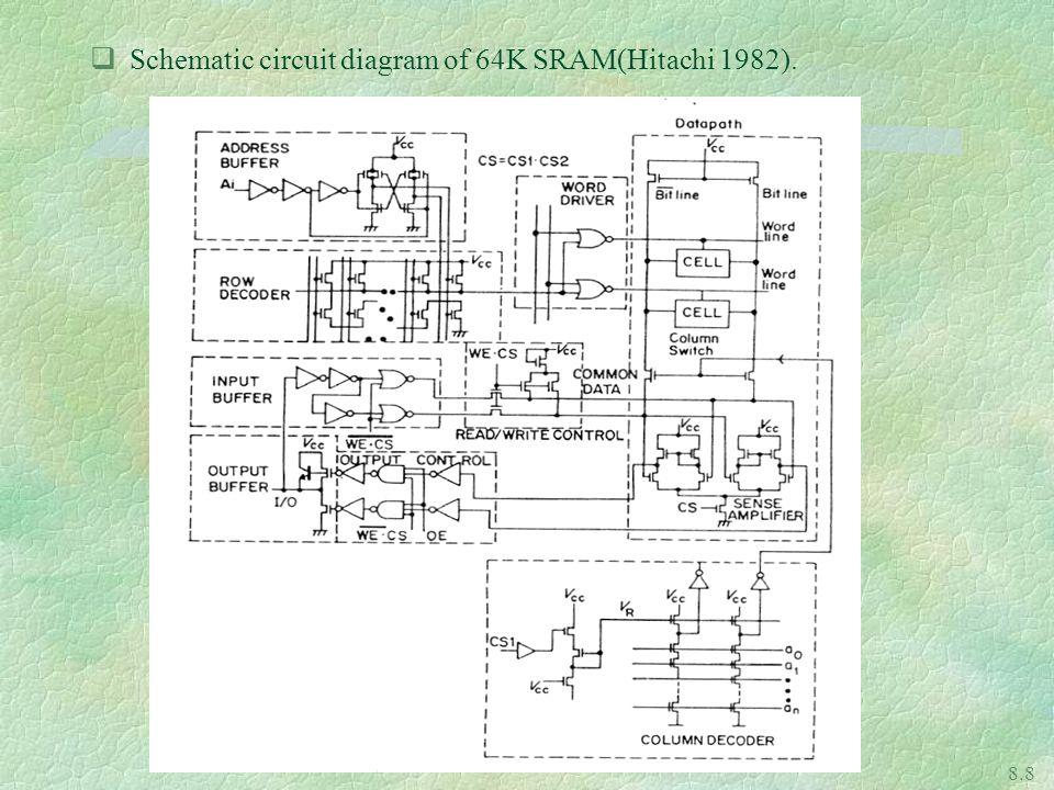 Schematic circuit diagram of 64K SRAM(Hitachi 1982).