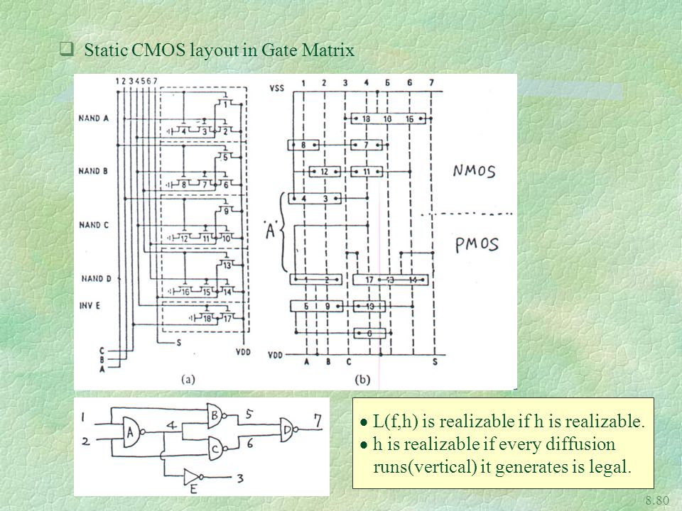 Static CMOS layout in Gate Matrix