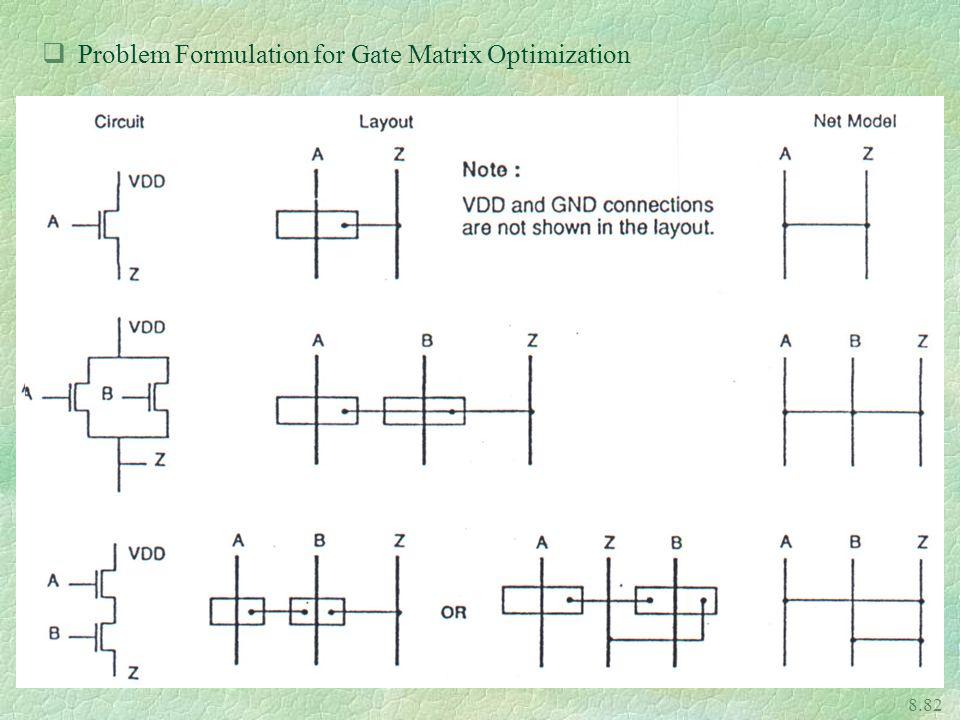 Problem Formulation for Gate Matrix Optimization