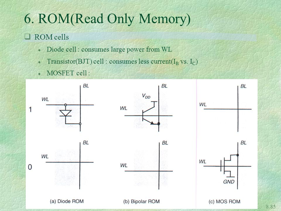 6. ROM(Read Only Memory) ROM cells