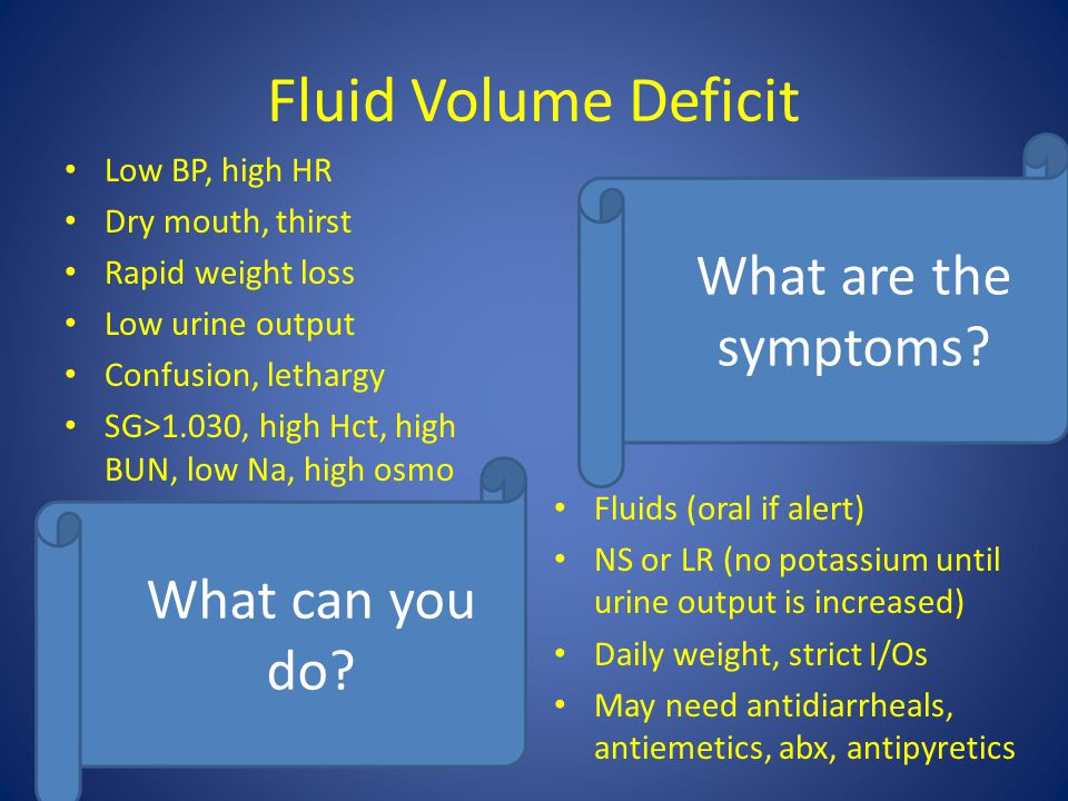 Fluid Volume Deficit What are the symptoms What can you do