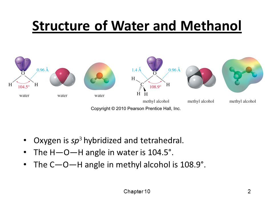 Structure of Water and Methanol