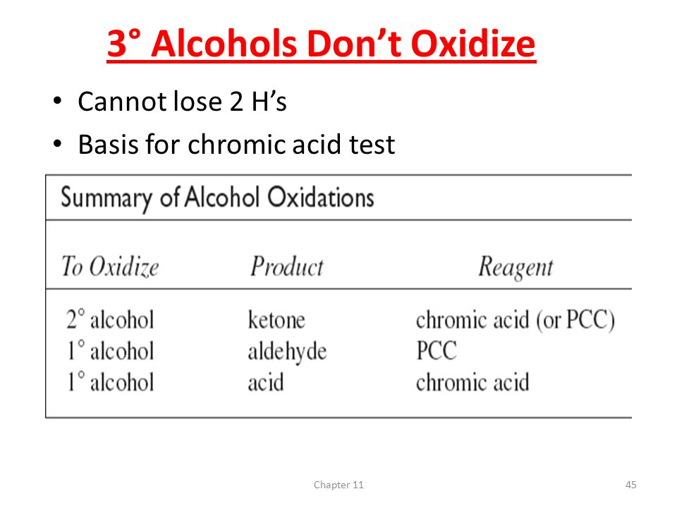 3° Alcohols Don't Oxidize