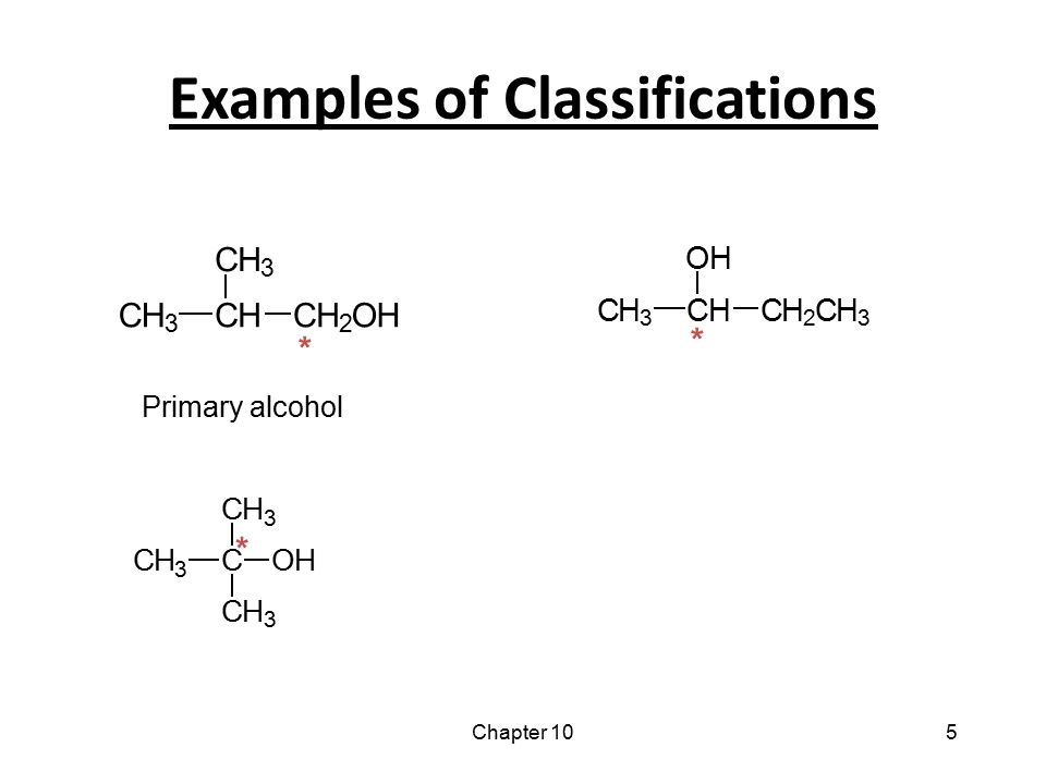 Examples of Classifications