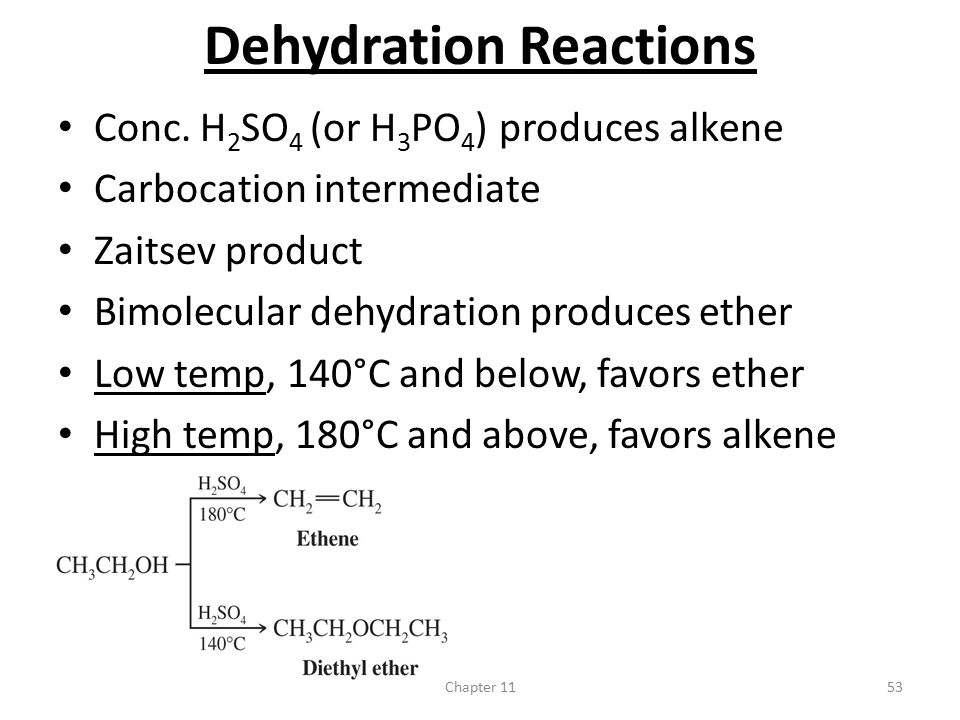 Dehydration Reactions