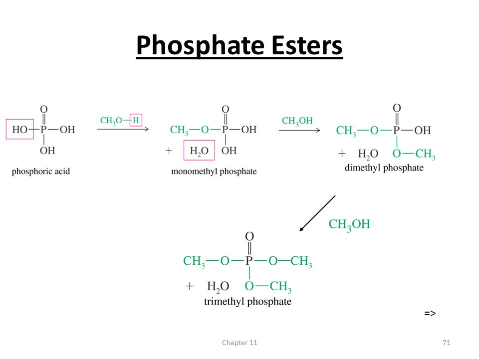 Phosphate Esters => Chapter 11