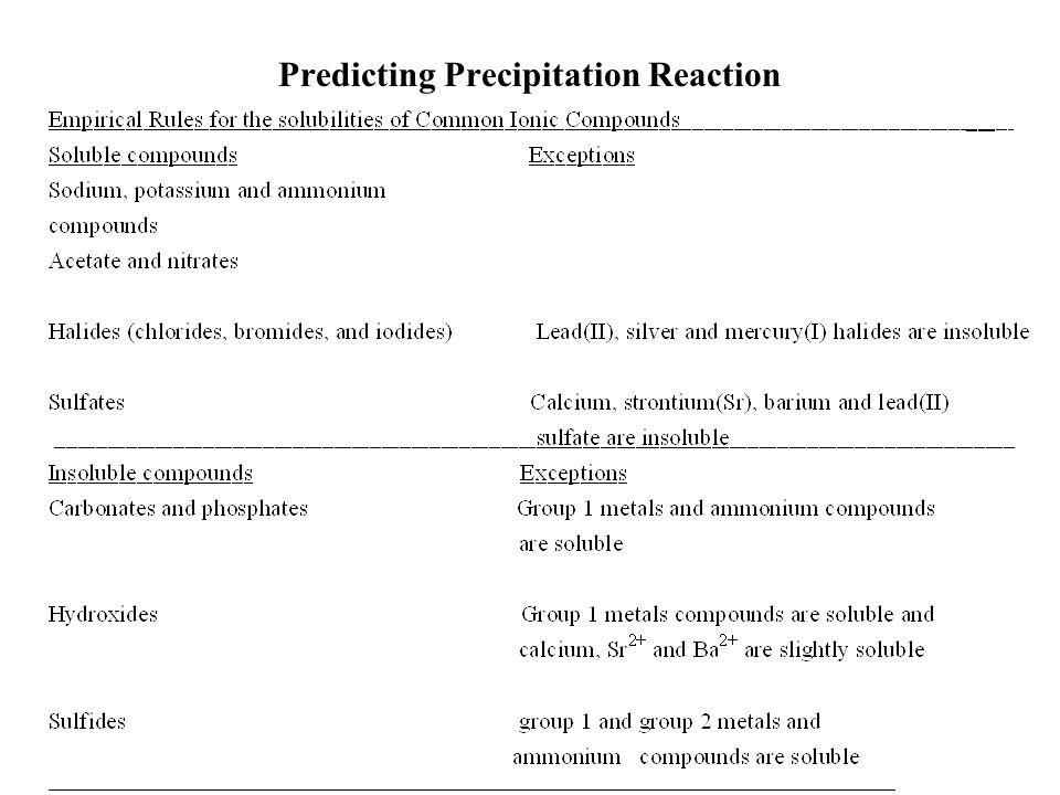Predicting Precipitation Reaction