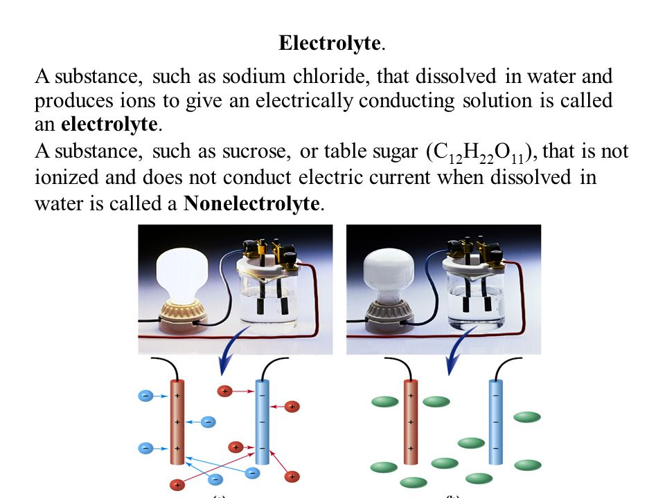 Electrolyte.
