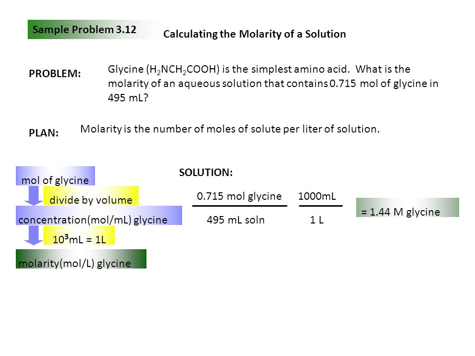 Sample Problem 3.12 Calculating the Molarity of a Solution. PROBLEM: