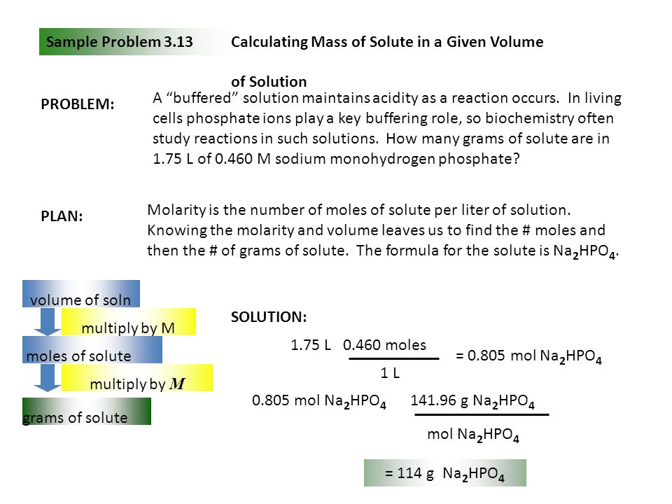 Sample Problem 3.13 Calculating Mass of Solute in a Given Volume. of Solution. PROBLEM: