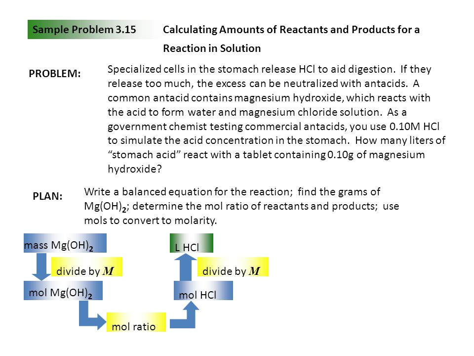 Sample Problem 3.15 Calculating Amounts of Reactants and Products for a Reaction in Solution. PROBLEM: