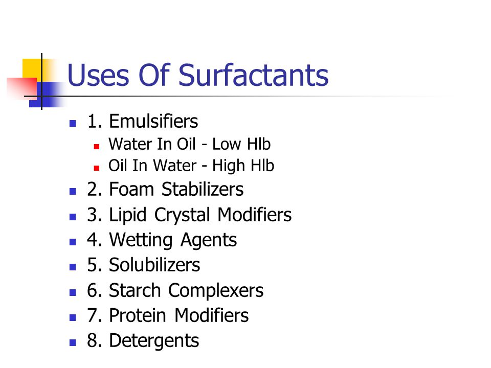Uses Of Surfactants 1. Emulsifiers 2. Foam Stabilizers