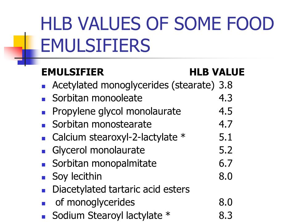 HLB VALUES OF SOME FOOD EMULSIFIERS