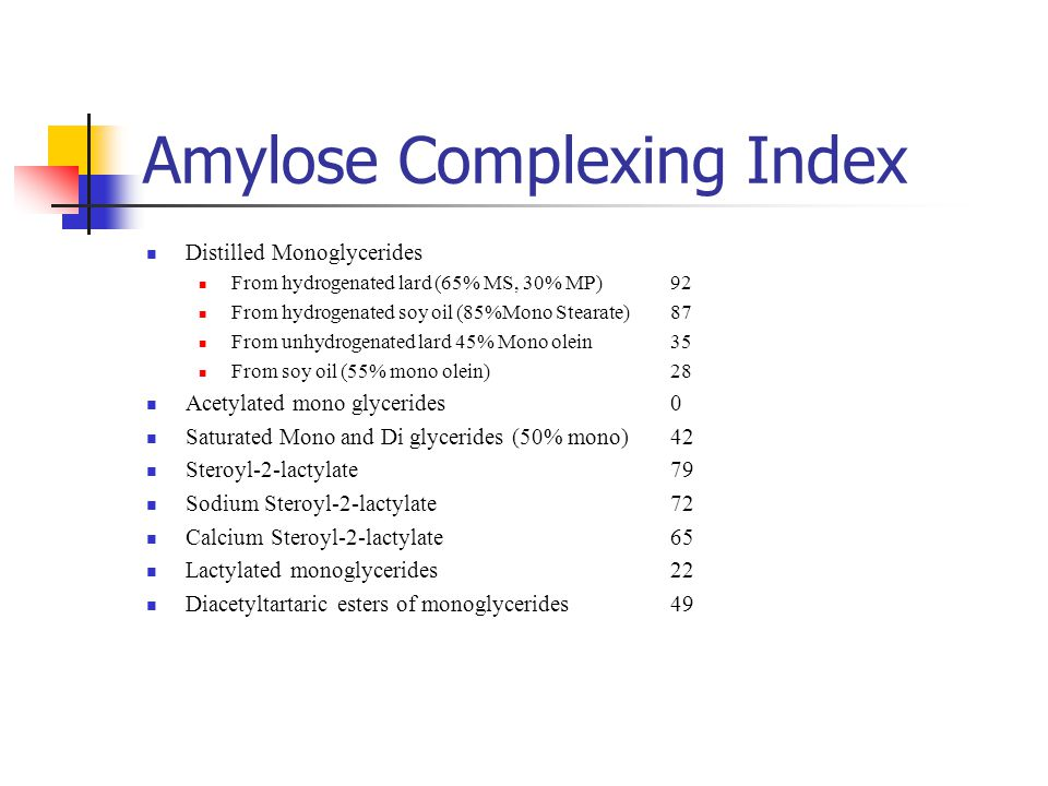 Amylose Complexing Index