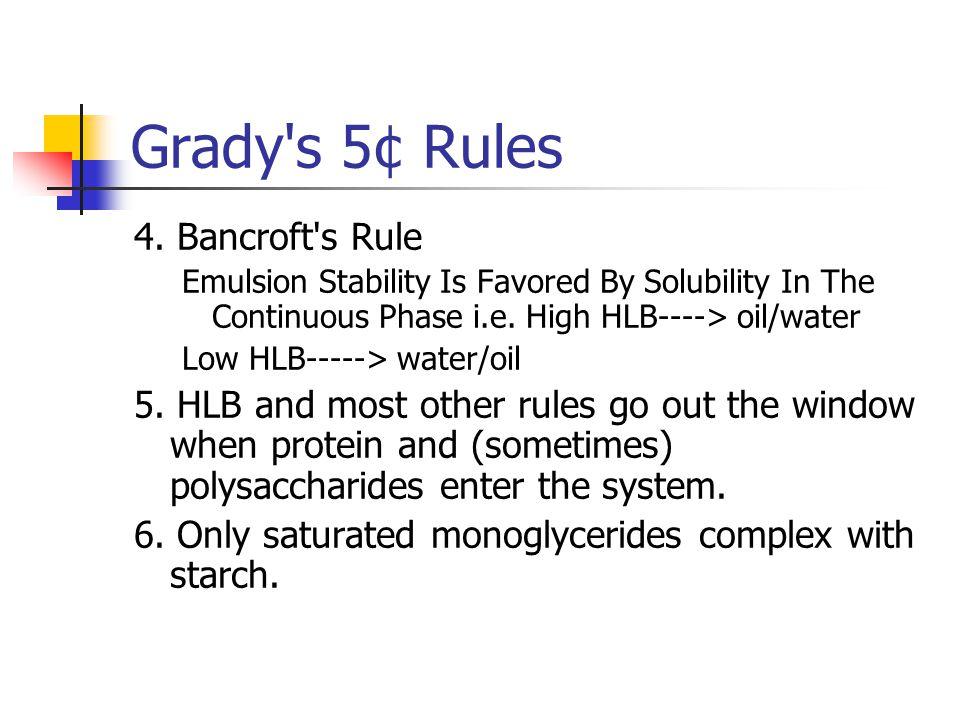 Grady s 5¢ Rules 4. Bancroft s Rule