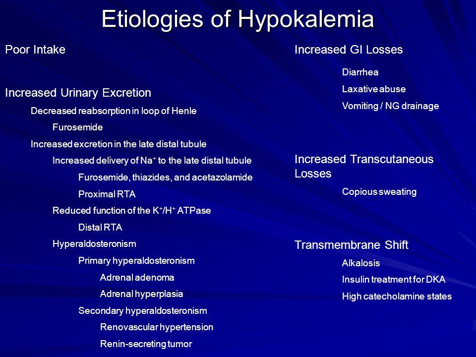 Etiologies of Hypokalemia