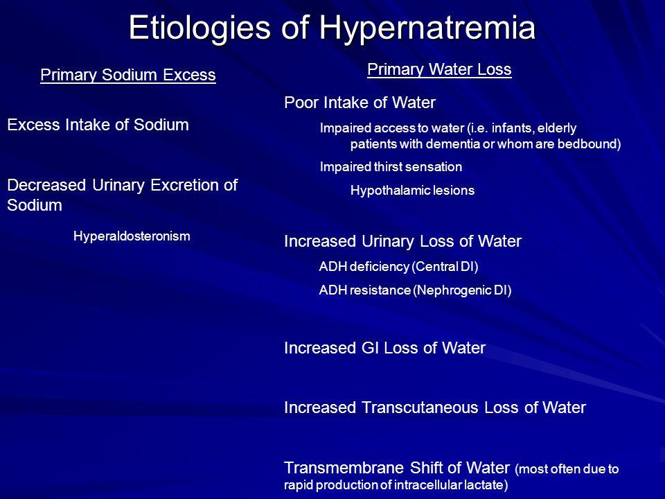 Etiologies of Hypernatremia