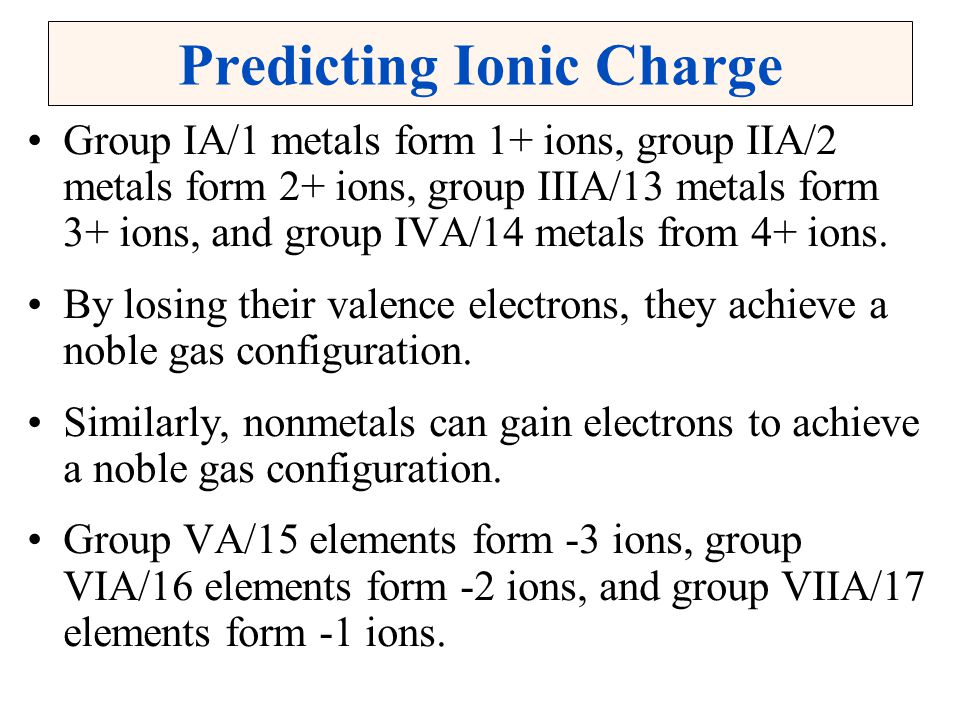 Predicting Ionic Charge