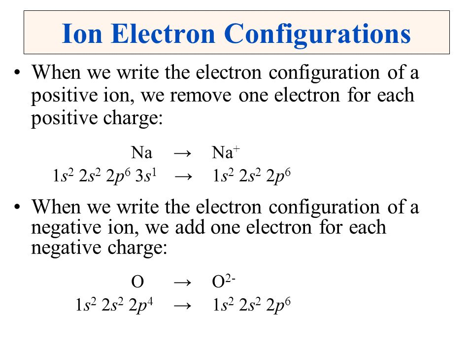 Ion Electron Configurations