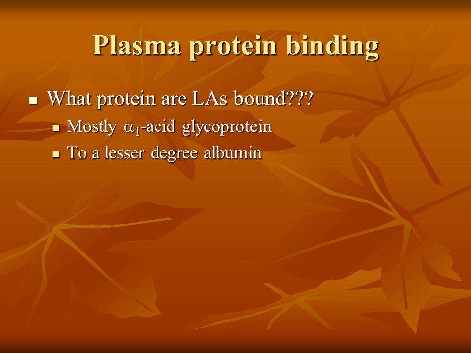 Plasma protein binding