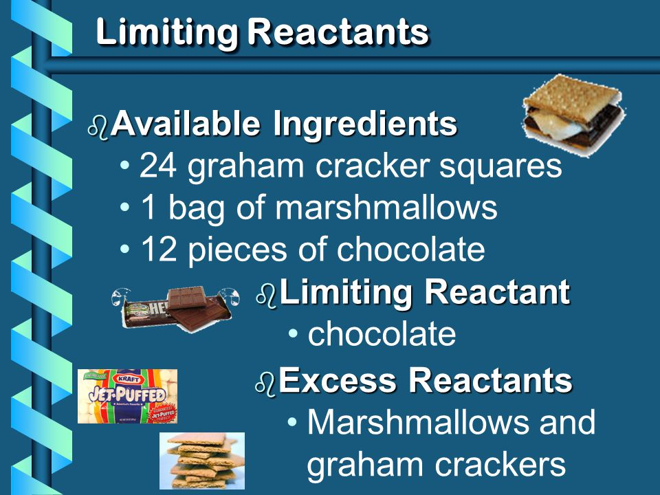 Limiting Reactants Available Ingredients 24 graham cracker squares