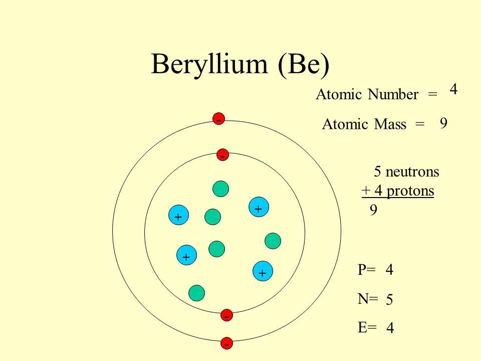 Sodium Na 11 Atomic Number Atomic Mass