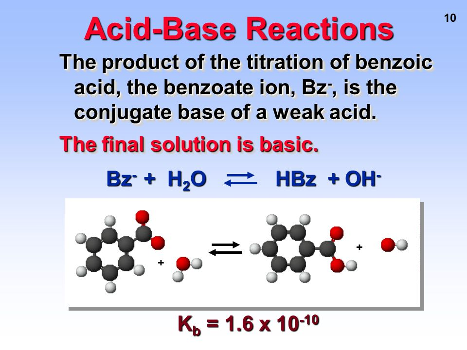 Acid-Base Reactions The product of the titration of benzoic acid, the benzoate ion, Bz-, is the conjugate base of a weak acid.