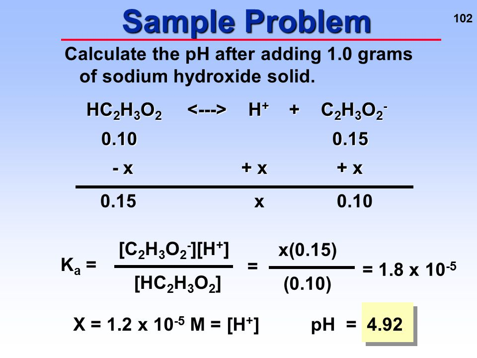 Sample Problem Calculate the pH after adding 1.0 grams of sodium hydroxide solid. HC2H3O2 <---> H+ + C2H3O2-