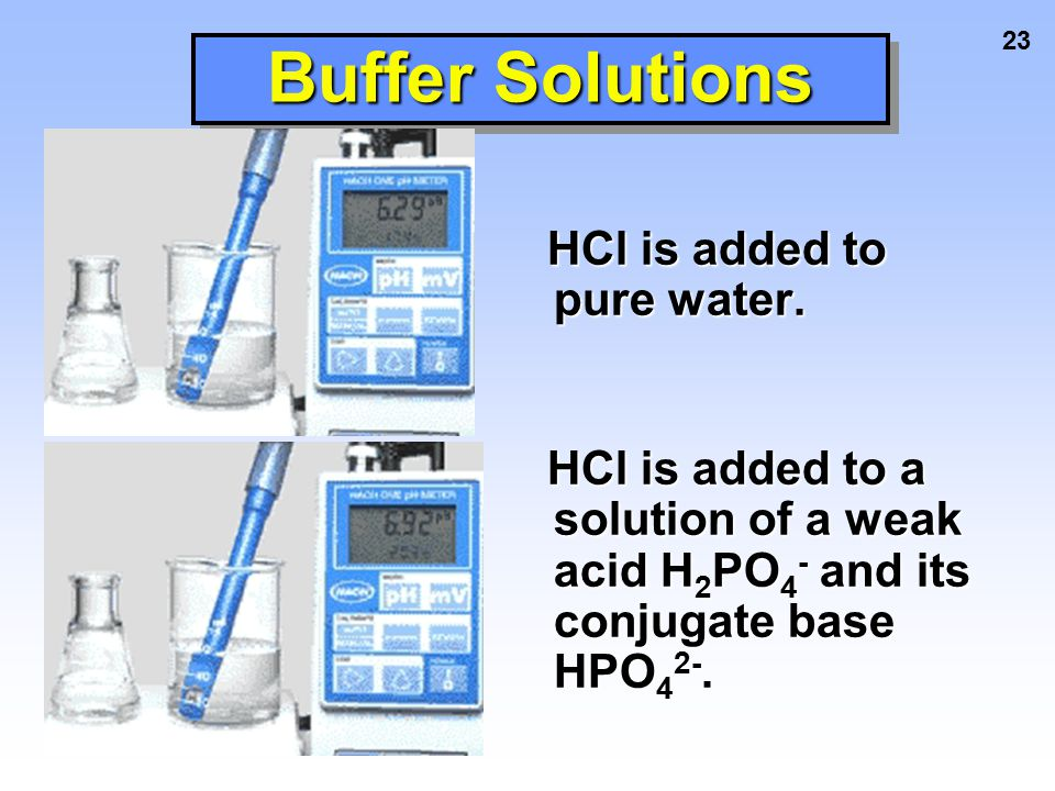 Buffer Solutions HCl is added to pure water.