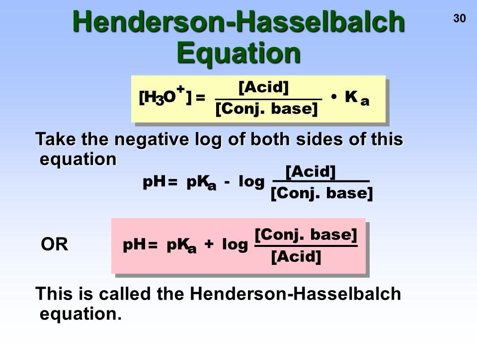 Henderson-Hasselbalch Equation