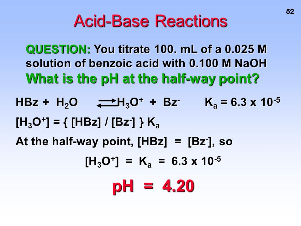 Acid-Base Reactions pH = 4.20