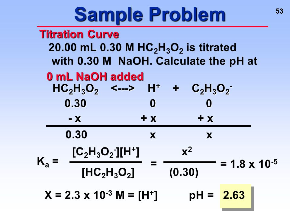 Sample Problem Titration Curve 20.00 mL 0.30 M HC2H3O2 is titrated