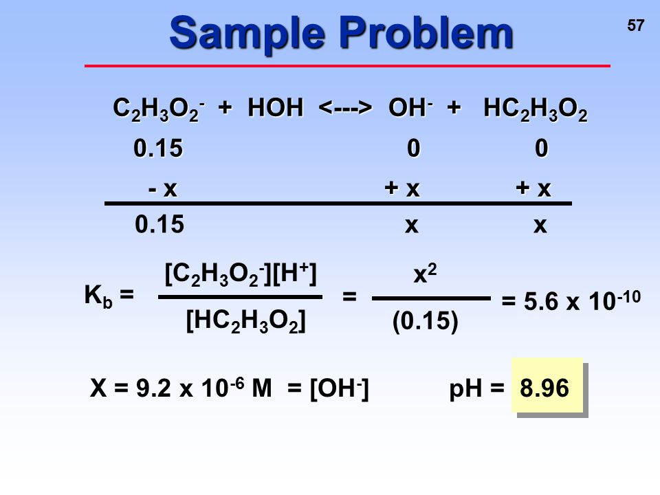 Sample Problem C2H3O2- + HOH <---> OH- + HC2H3O2 0.15 0 0