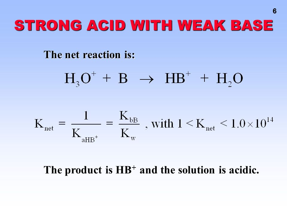STRONG ACID WITH WEAK BASE