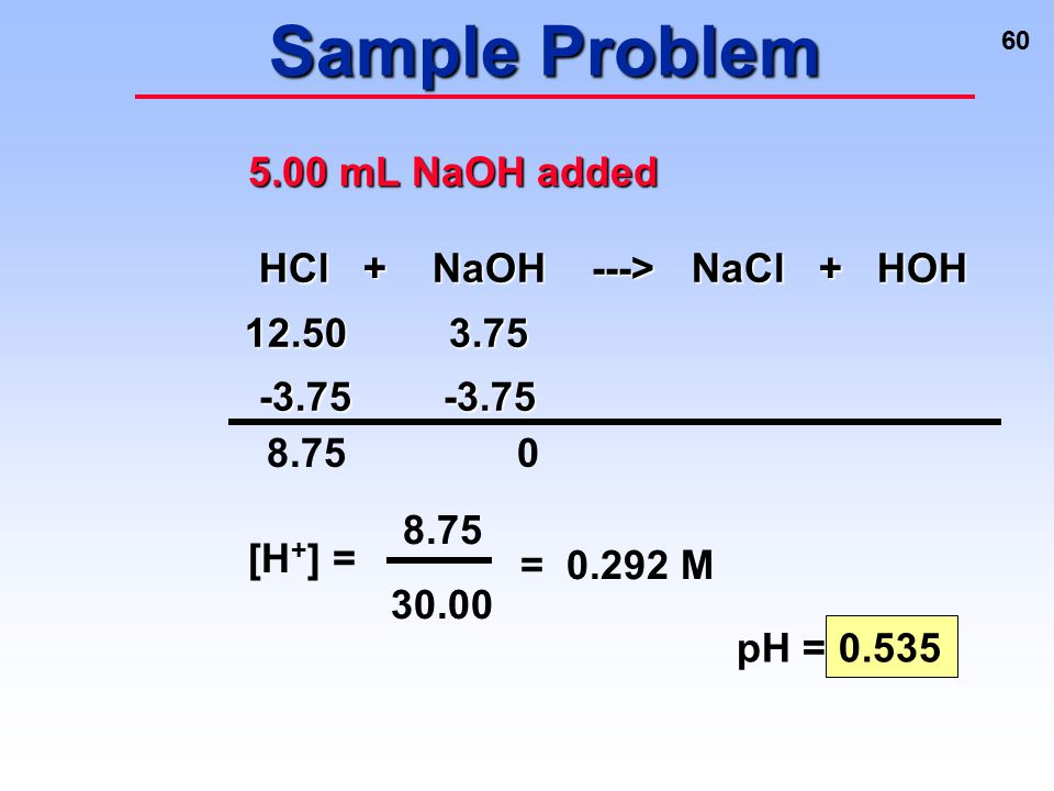 Sample Problem 5.00 mL NaOH added HCl + NaOH ---> NaCl + HOH