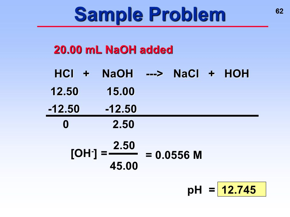 Sample Problem 20.00 mL NaOH added HCl + NaOH ---> NaCl + HOH