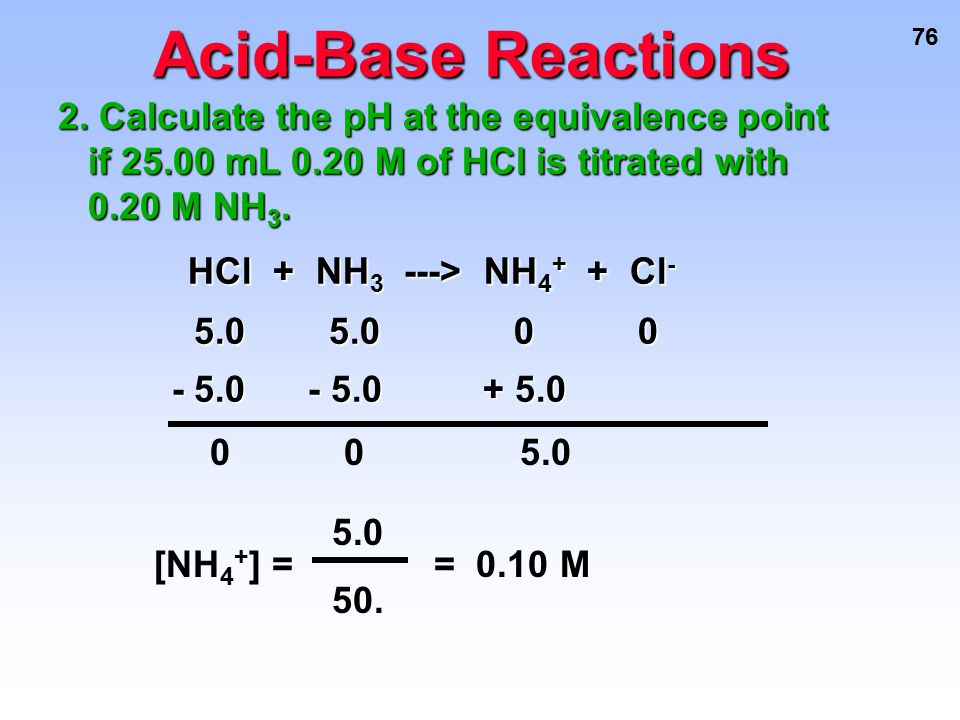 Acid-Base Reactions HCl + NH3 ---> NH4+ + Cl-