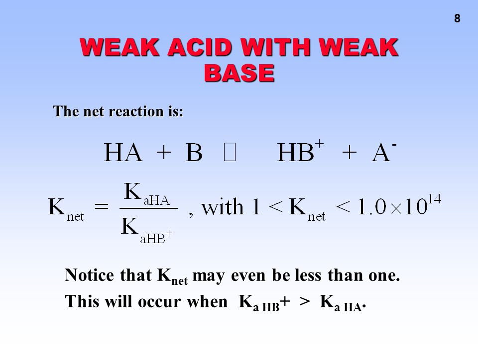 WEAK ACID WITH WEAK BASE