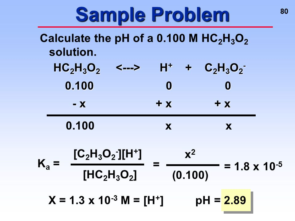 Sample Problem Calculate the pH of a 0.100 M HC2H3O2 solution.