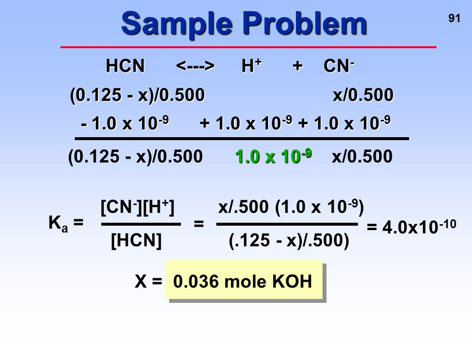 Sample Problem HCN <---> H+ + CN- (0.125 - x)/0.500 x/0.500